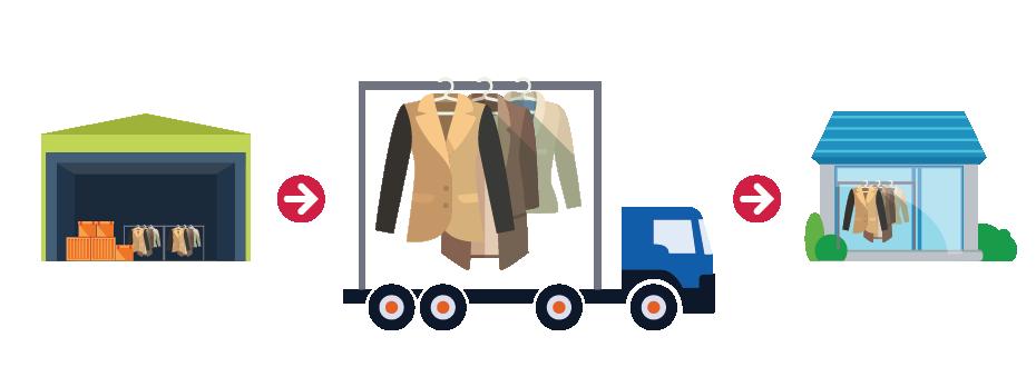 trasporto-capo-appeso-fashion